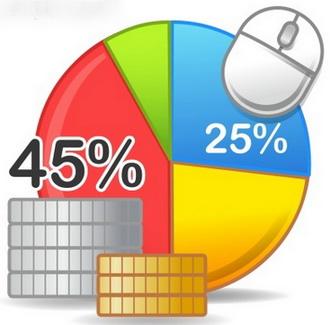 Увеличение продаж в рознице с помощью видео